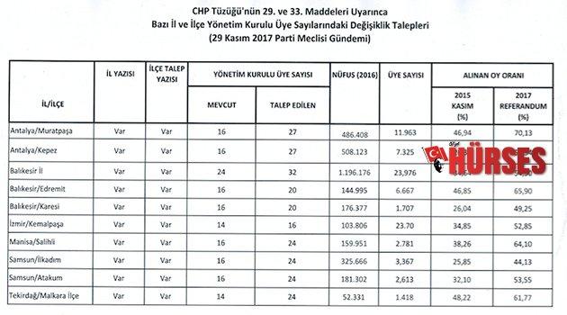 CHP'den  Muratpaşa ve Kepez'e ödül